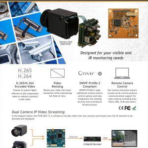 Camera Solution Matrix