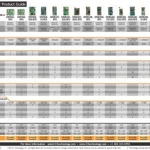 RPS Encoder Matrix