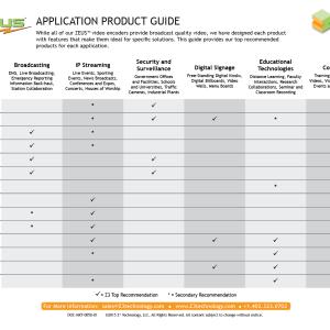 Doc Mkt 0050 01 Zeus Product Application Matrix